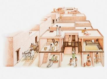 Building and Technology - The Indus Valley Civilization